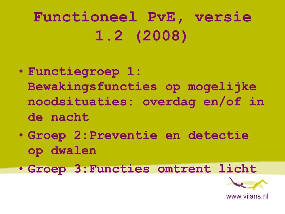 www.vilans.nl Functioneel PvE, versie 1.2 (2008) •Functiegroep 1: Bewakingsfuncties op mogelijke noodsituaties: overdag en/of in de nacht •Groep 2:Pre