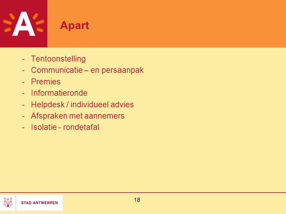 18 Apart -Tentoonstelling -Communicatie – en persaanpak -Premies -Informatieronde -Helpdesk / individueel advies -Afspraken met aannemers -Isolatie -