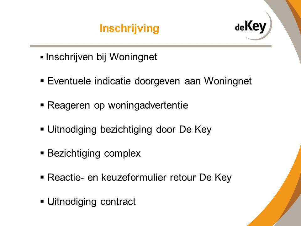 Inschrijving  Inschrijven bij Woningnet  Eventuele indicatie doorgeven aan Woningnet  Reageren op woningadvertentie  Uitnodiging bezichtiging door