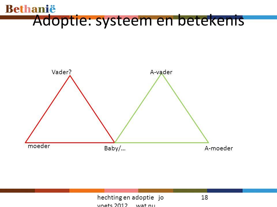 Adoptie: systeem en betekenis hechting en adoptie jo voets 2012 wat nu 18 Vader?A-vader moeder Baby/…A-moeder