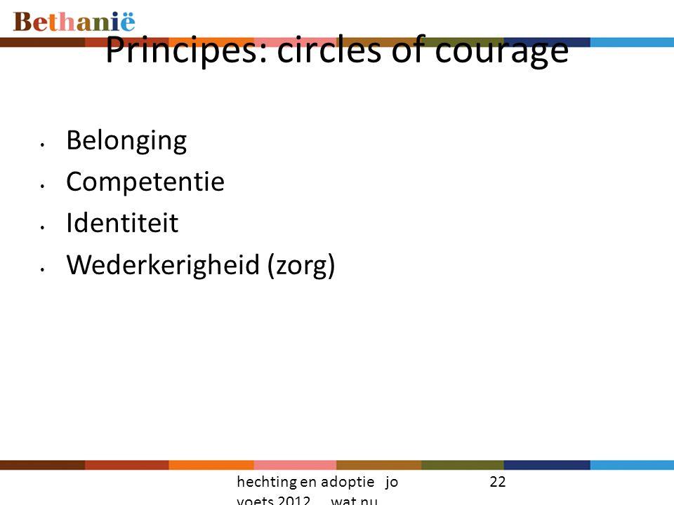 Principes: circles of courage • Belonging • Competentie • Identiteit • Wederkerigheid (zorg) hechting en adoptie jo voets 2012 wat nu 22