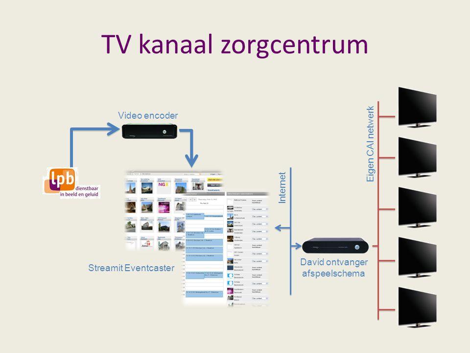 TV kanaal zorgcentrum Video encoder Streamit Eventcaster Internet David ontvanger afspeelschema Eigen CAI netwerk