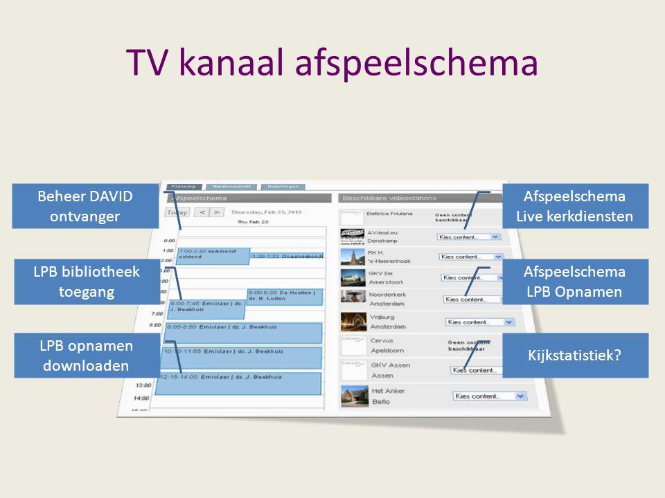 TV kanaal afspeelschema Afspeelschema Live kerkdiensten Afspeelschema LPB Opnamen Kijkstatistiek.