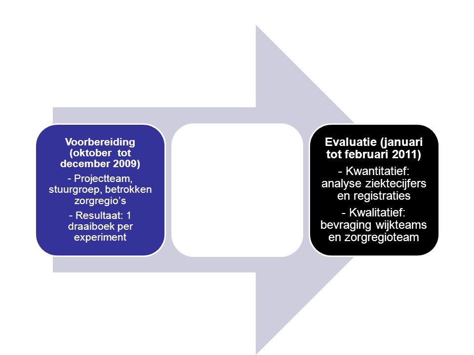 Voorbereiding (oktober tot december 2009) - Projectteam, stuurgroep, betrokken zorgregio's - Resultaat: 1 draaiboek per experiment Experimentfase (201