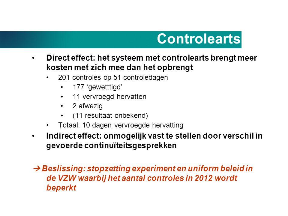 Controlearts •Direct effect: het systeem met controlearts brengt meer kosten met zich mee dan het opbrengt •201 controles op 51 controledagen •177 'ge