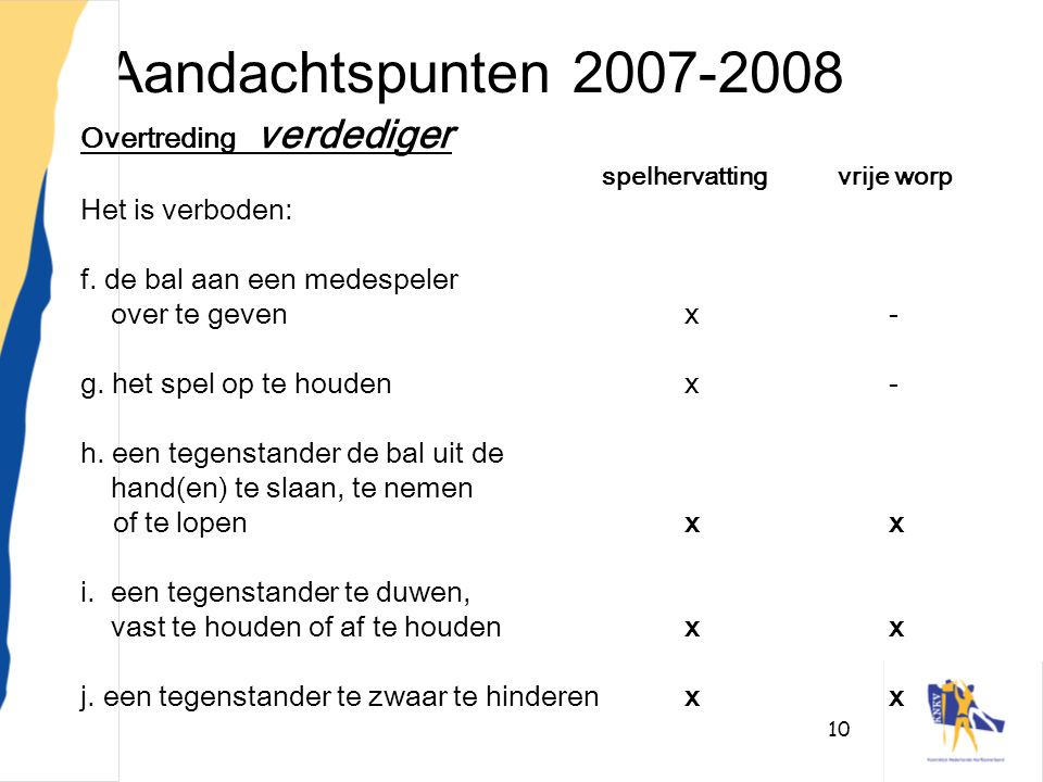 10 Aandachtspunten 2007-2008 Overtreding verdediger spelhervattingvrije worp Het is verboden: f. de bal aan een medespeler over te gevenx- g. het spel