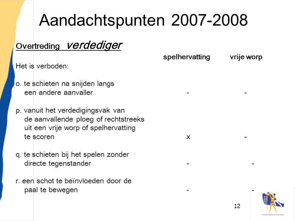 12 Aandachtspunten 2007-2008 Overtreding verdediger spelhervattingvrije worp Het is verboden: o. te schieten na snijden langs een andere aanvaller-- p