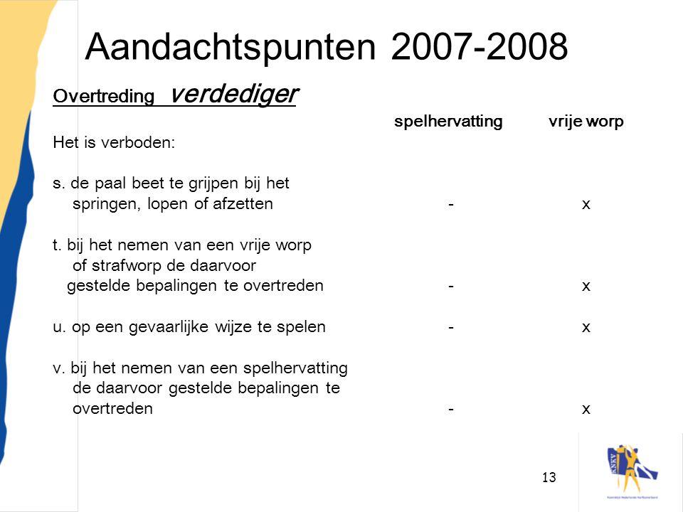 13 Aandachtspunten 2007-2008 Overtreding verdediger spelhervattingvrije worp Het is verboden: s. de paal beet te grijpen bij het springen, lopen of af