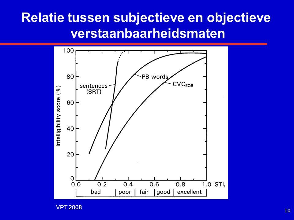 VPT 2008 9 Objectieve evaluatiemethoden •Speech Interference Level (SIL) beperkt tot directe communicatie in lawaai •Speech Transmission Index (STI) g