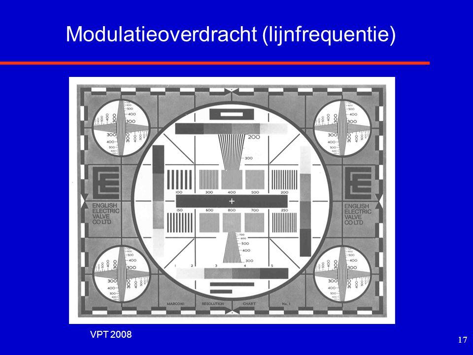 VPT 2008 16 Speech Transmission Index (STI) Gewogen SNR levert voorspelling spraakkwaliteit