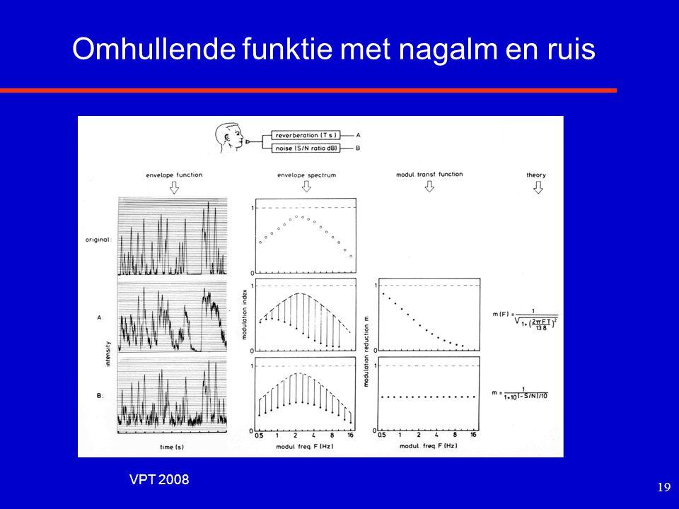 VPT 2008 18 Omhullende funktie en spectrum