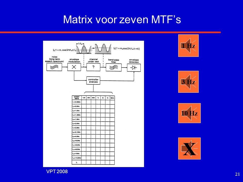 VPT 2008 20 Modulatieoverdracht (MTF) De MTF wordt verkregen door de omhullende-spectra van het originele en ontvangen spraaksignaal te vergelijken