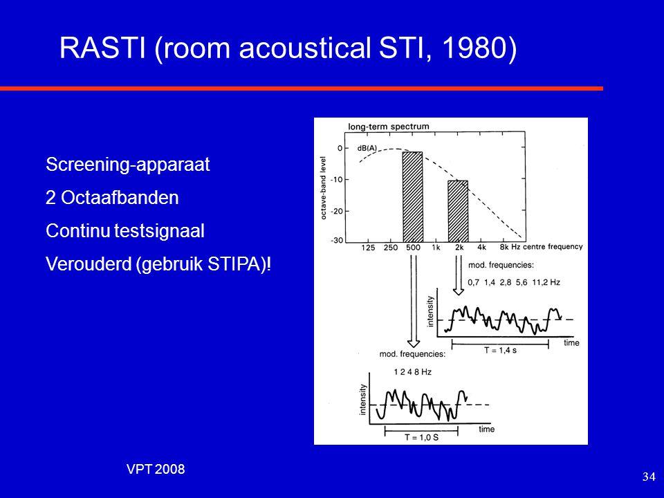VPT 2008 33 STI gemeten met spraaksignalen MTF via verschil van omhullendespectra van verzonden en ontvangen spraaksignalen Toepasbaar bij ruis, nagal