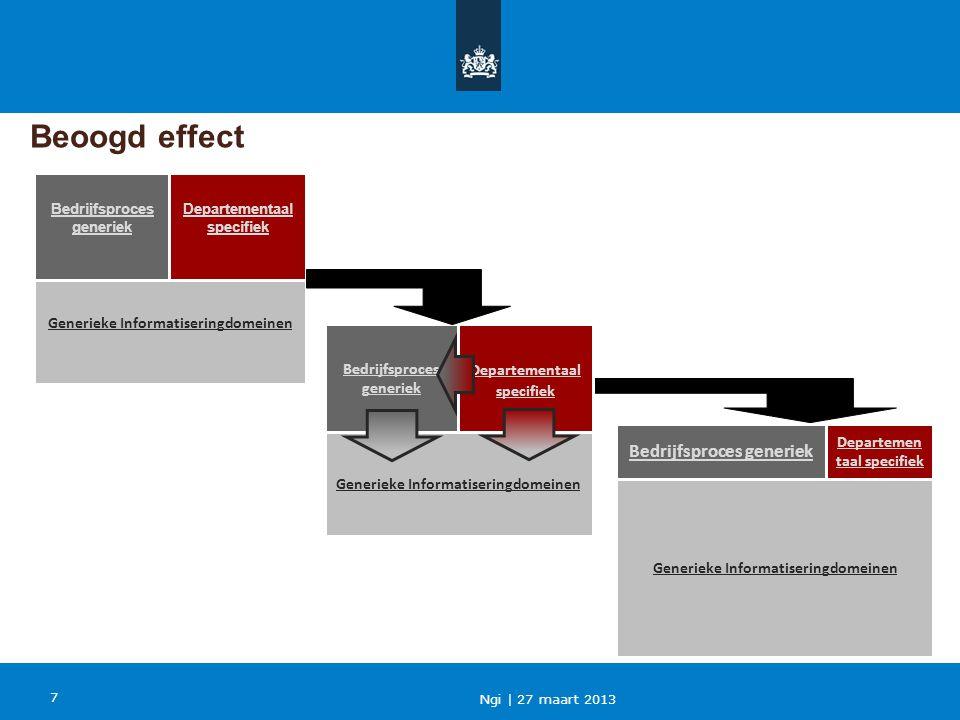 Ngi   27 maart 2013 7 Departemen taal specifiek Bedrijfsproces generiek Generieke Informatiseringdomeinen Beoogd effect Bedrijfsproces generiek Generi
