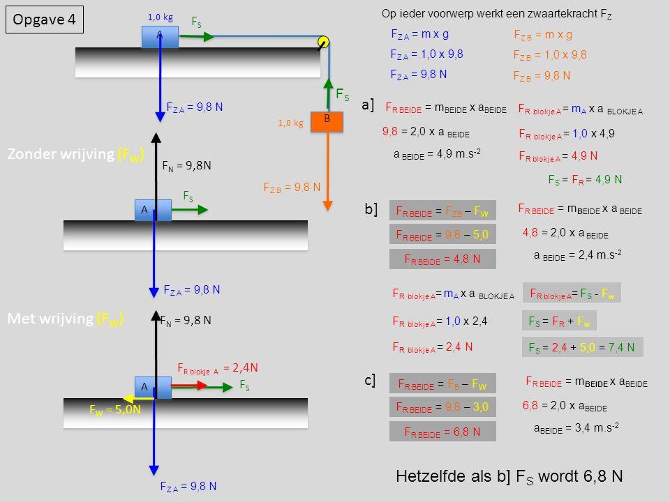 Opgave 4 A B 1,0 kg Op ieder voorwerp werkt een zwaartekracht F Z F Z A = m x g F Z A = 1,0 x 9,8 F Z A = 9,8 N F Z B = m x g F Z B = 1,0 x 9,8 F Z B