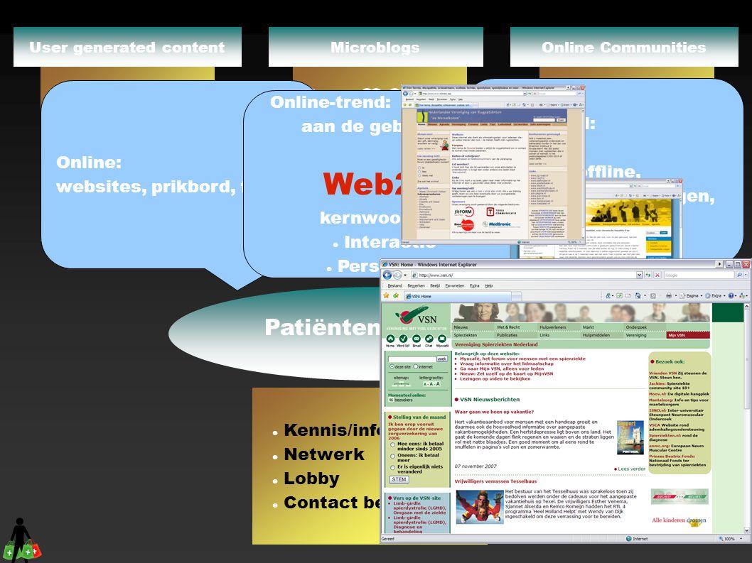 Online CommunitiesMicroblogs Wiki s User generated content Web2.0 Complex .