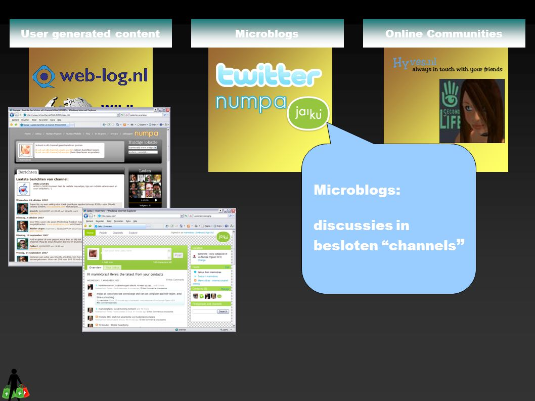 Online CommunitiesMicroblogs Wiki s User generated content Microblogs: discussies in besloten channels