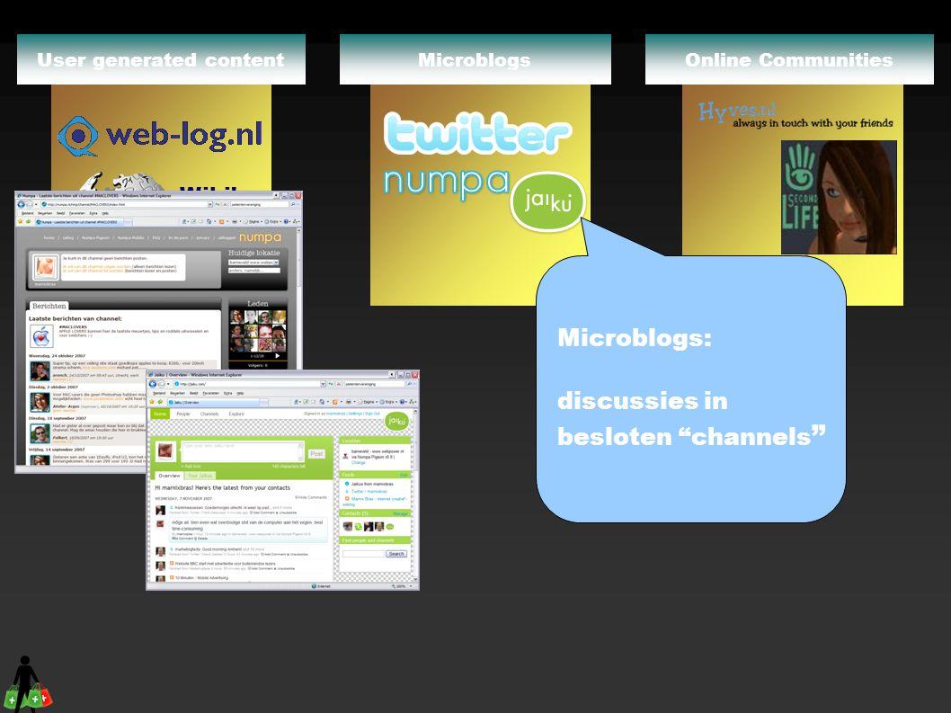 Online CommunitiesMicroblogs Wiki s User generated content Hyves: -persoonlijk profiel -berichten achterlaten -karakter van club/community