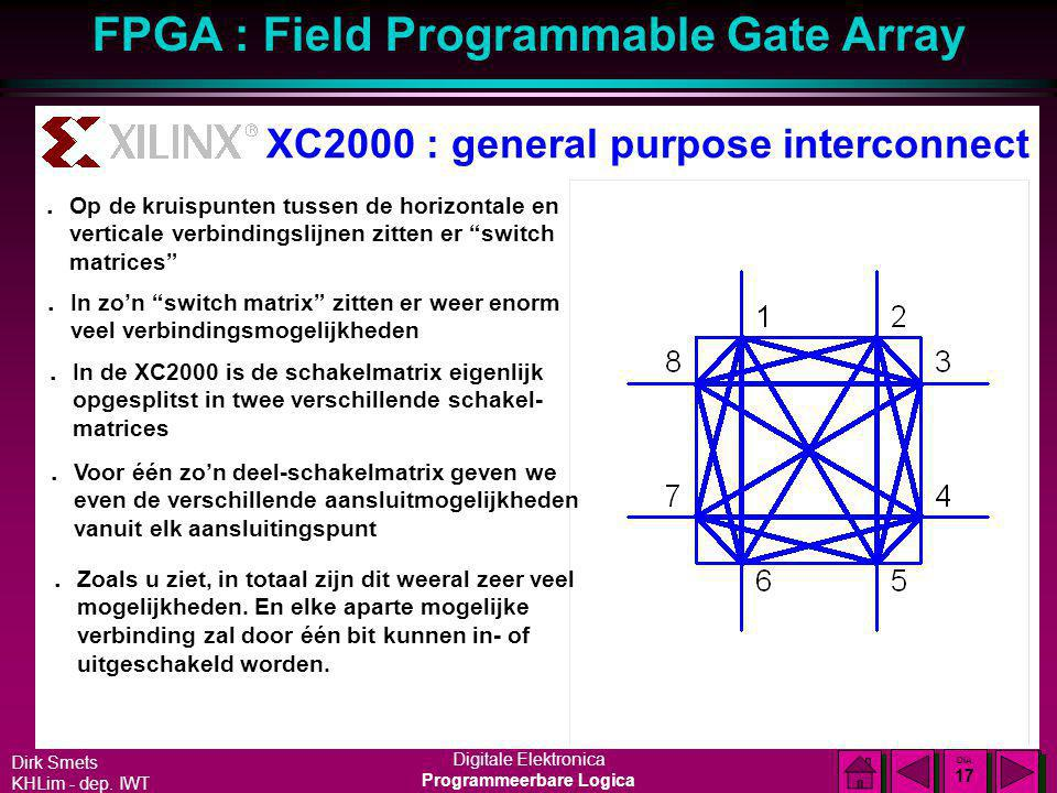 Dirk Smets KHLim - dep. IWT Digitale Elektronica Programmeerbare Logica FPGA : Field Programmable Gate Array DIA 16 DIA 16 XC2000 : general purpose in