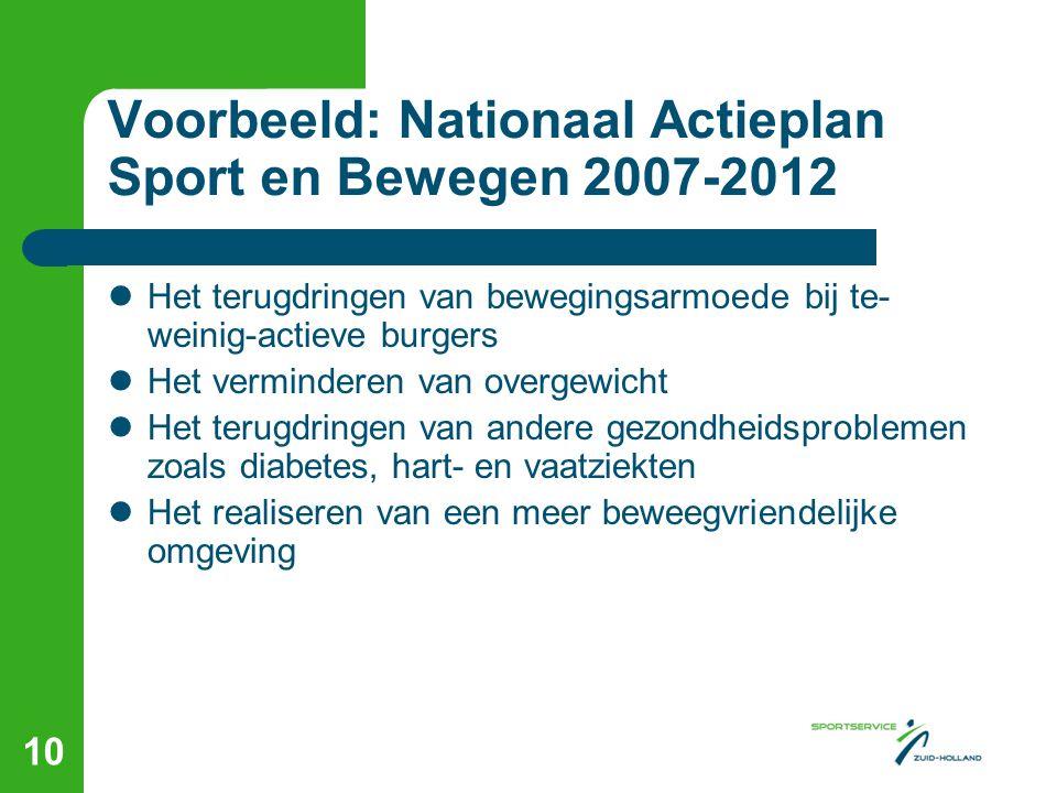 Voorbeeld: Nationaal Actieplan Sport en Bewegen 2007-2012  Het terugdringen van bewegingsarmoede bij te- weinig-actieve burgers  Het verminderen van