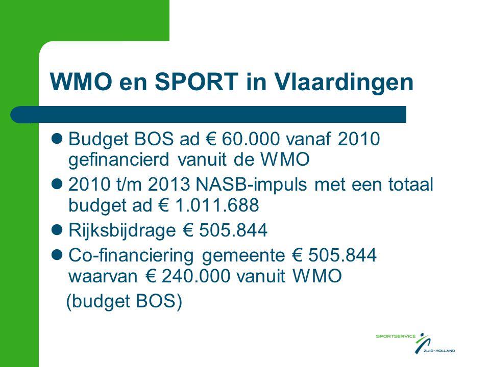 WMO en SPORT in Vlaardingen  Budget BOS ad € 60.000 vanaf 2010 gefinancierd vanuit de WMO  2010 t/m 2013 NASB-impuls met een totaal budget ad € 1.01