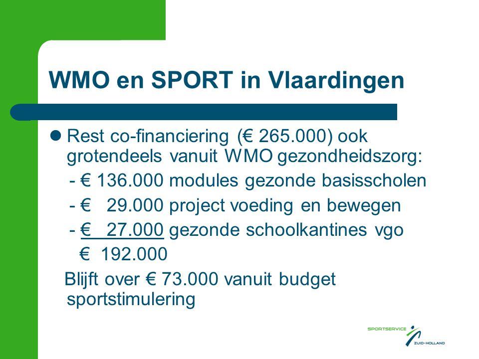 WMO en SPORT in Vlaardingen  Rest co-financiering (€ 265.000) ook grotendeels vanuit WMO gezondheidszorg: - € 136.000 modules gezonde basisscholen -