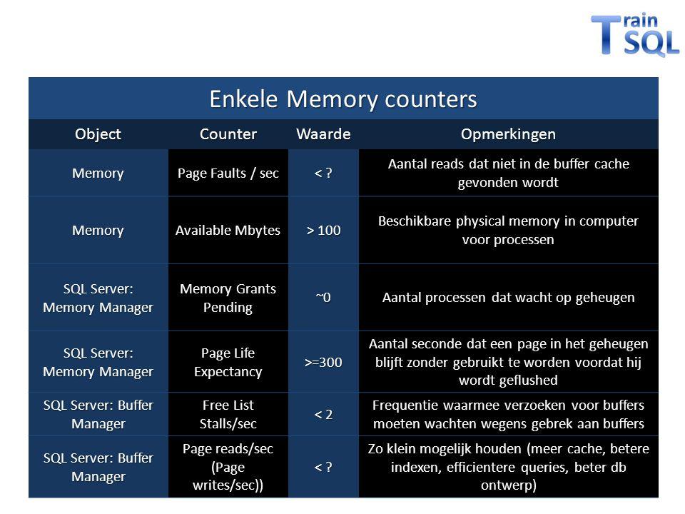 Enkele Memory counters ObjectCounterWaardeOpmerkingen MemoryPage Faults / sec < .