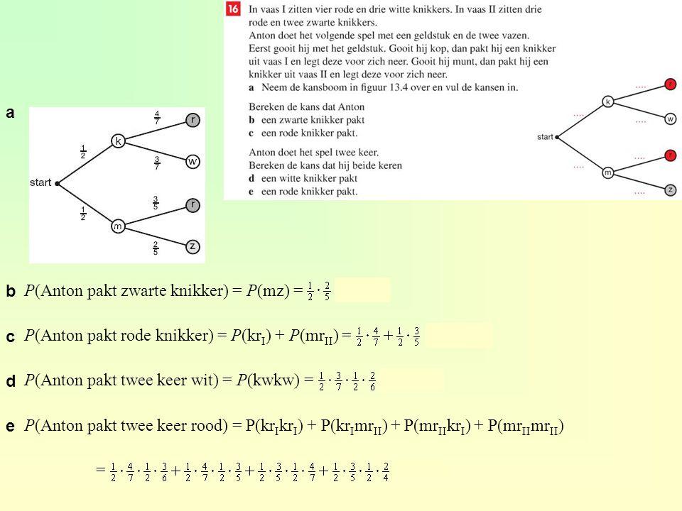a P(Nederlander heeft spierpijnklachten) = P(ps) + P(ps) = 0,01 · 0,7 + 0,99 · 0,2 = 0,205 Aantal = 10 000 · 0,01 · 0,7 = 70 Aantal = 10 000 · 0,205 = 2050 Er zijn 2050 personen die spierpijnlachten hebben, waarvan er 70 Parkinson hebben.