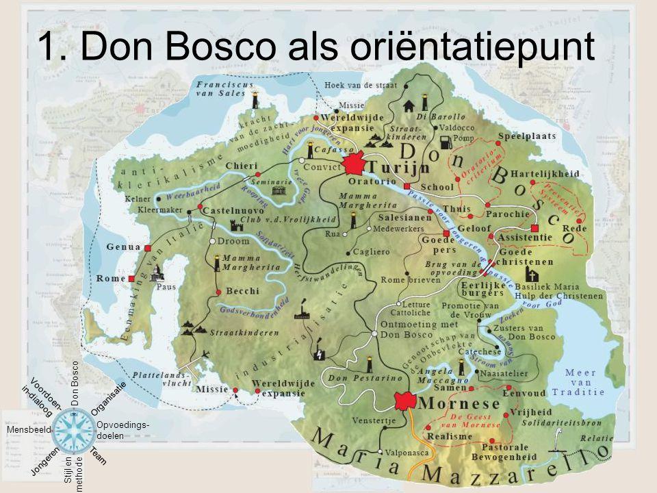 1. Don Bosco als oriëntatiepunt Mensbeeld Stijl en methode Opvoedings- doelen Jongeren Team Organisatie Voordoen- in-dialoog Don Bosco