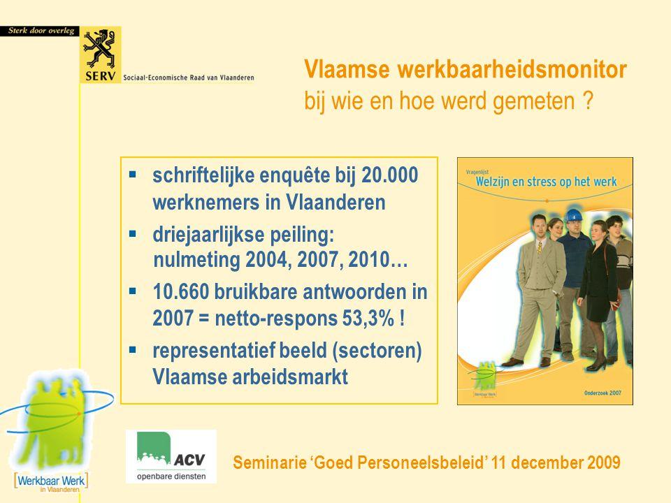 Vlaamse werkbaarheidsmonitor bij wie en hoe werd gemeten ?  schriftelijke enquête bij 20.000 werknemers in Vlaanderen  driejaarlijkse peiling: nulme