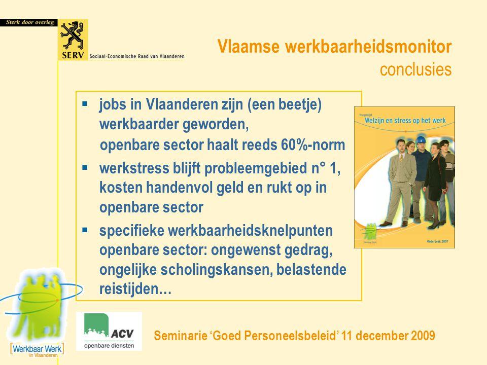 Vlaamse werkbaarheidsmonitor conclusies  jobs in Vlaanderen zijn (een beetje) werkbaarder geworden, openbare sector haalt reeds 60%-norm  werkstress
