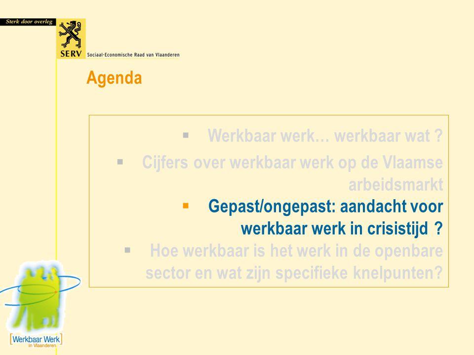 Knelpunten in de openbare sector WELBEVINDEN/MOTIVATIE ONDERWIJS 2007
