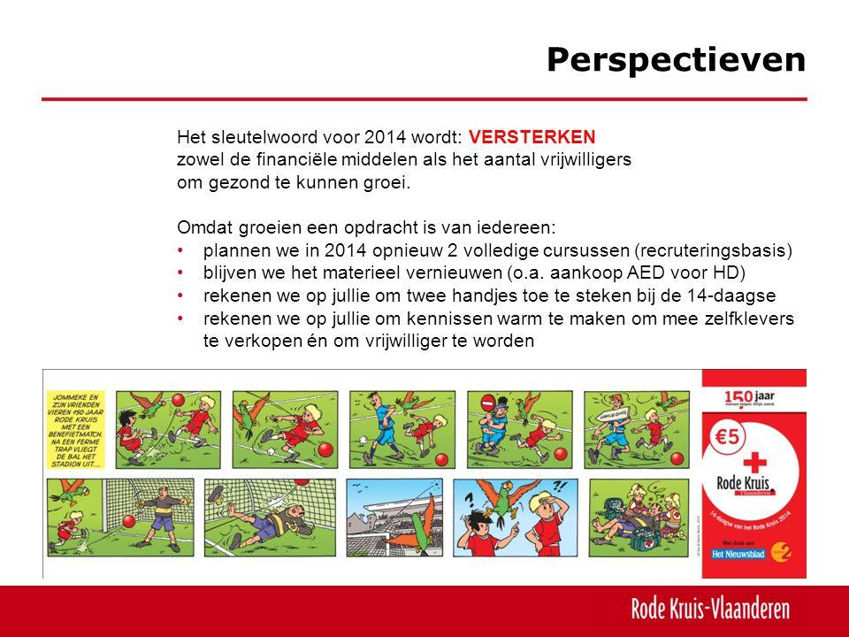 Perspectieven Het sleutelwoord voor 2014 wordt: VERSTERKEN zowel de financiële middelen als het aantal vrijwilligers om gezond te kunnen groei. Omdat