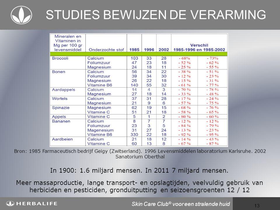 Voeding voor een beter leven 13 STUDIES BEWIJZEN DE VERARMING Bron: 1985 Farmaceutisch bedrijf Geigy (Zwitserland).