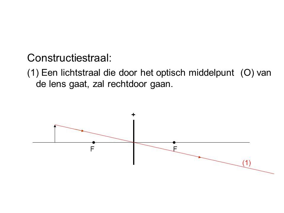 Constructiestraal: (1) Een lichtstraal die door het optisch middelpunt (O) van de lens gaat, zal rechtdoor gaan.