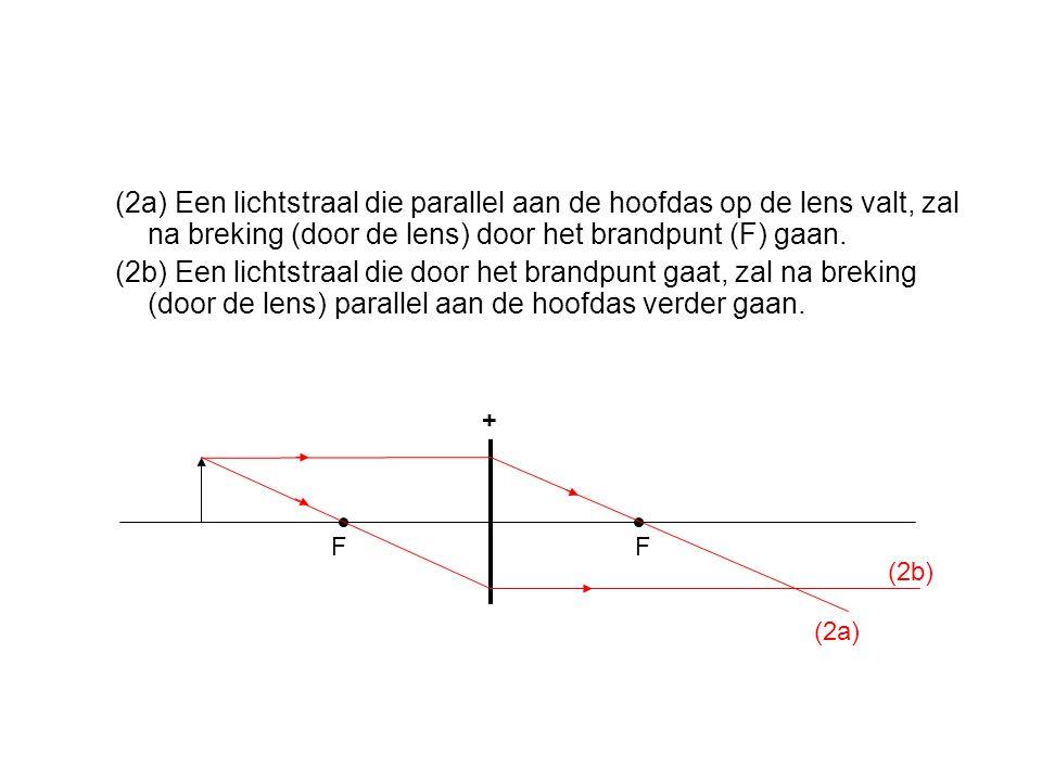 (2a) Een lichtstraal die parallel aan de hoofdas op de lens valt, zal na breking (door de lens) door het brandpunt (F) gaan.