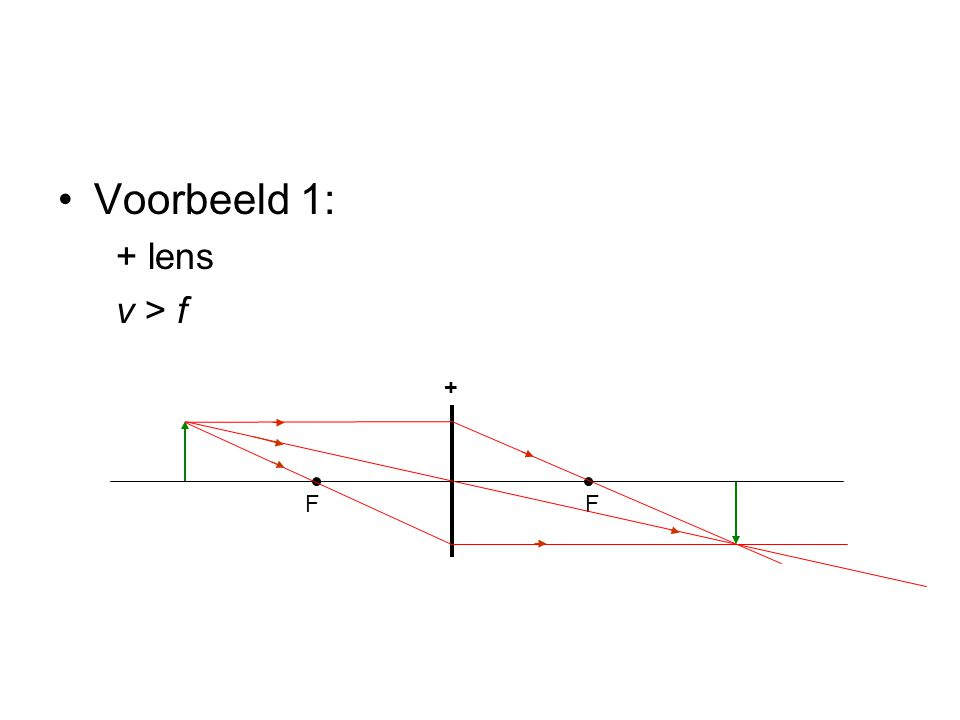 •Voorbeeld 1: + lens v > f FF +
