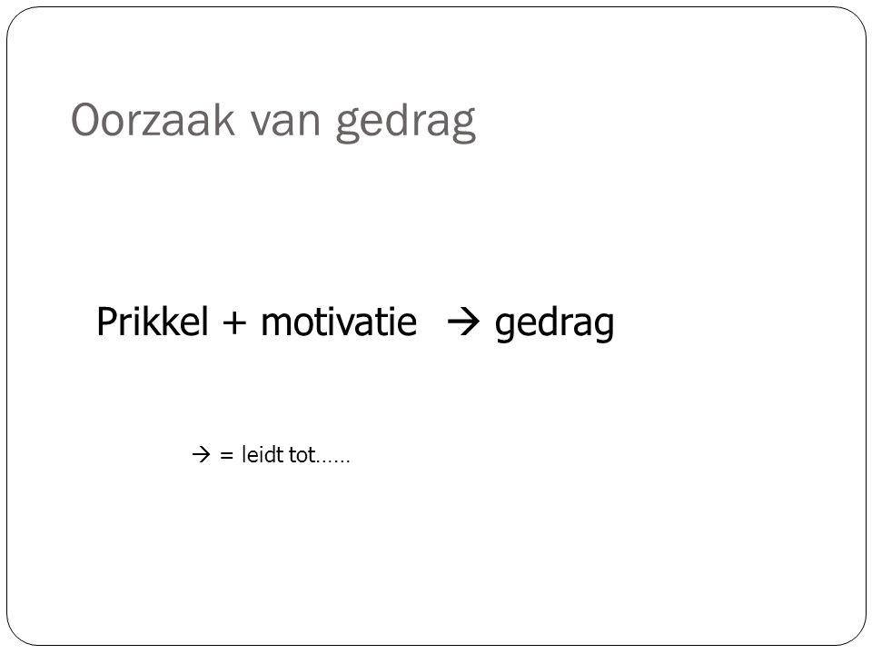 Oorzaak van gedrag Prikkel + motivatie  gedrag  = leidt tot……