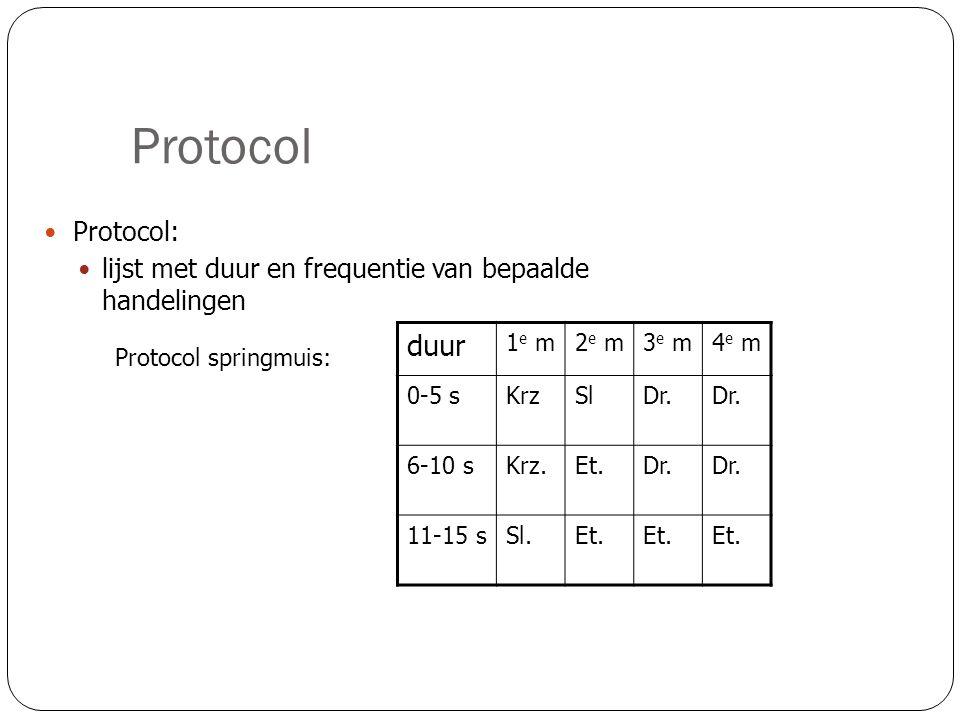 Protocol  Protocol:  lijst met duur en frequentie van bepaalde handelingen duur 1 e m2 e m3 e m4 e m 0-5 sKrzSlDr. 6-10 sKrz.Et.Dr. 11-15 sSl.Et. Pr