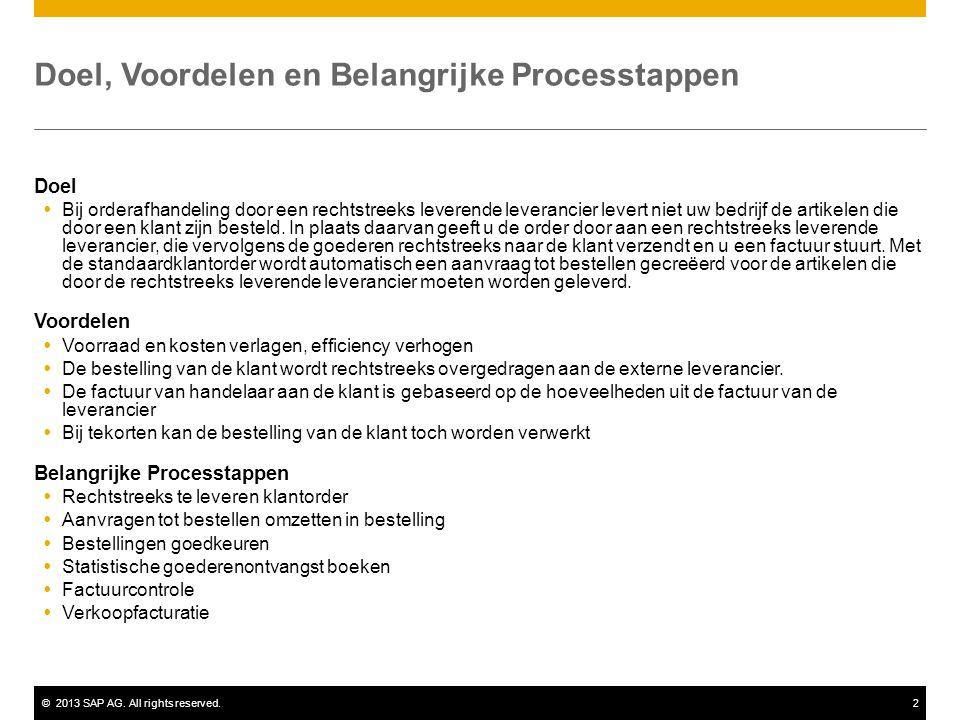 ©2013 SAP AG. All rights reserved.2 Doel, Voordelen en Belangrijke Processtappen Doel  Bij orderafhandeling door een rechtstreeks leverende leveranci