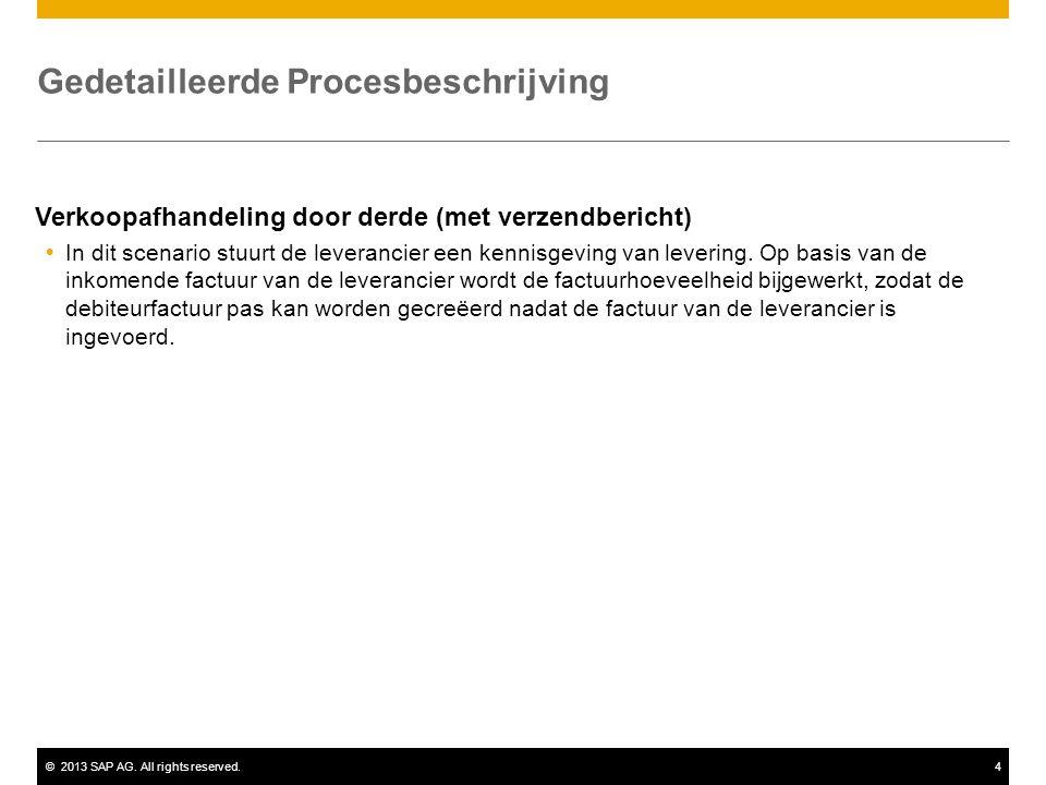 ©2013 SAP AG. All rights reserved.4 Gedetailleerde Procesbeschrijving Verkoopafhandeling door derde (met verzendbericht)  In dit scenario stuurt de l
