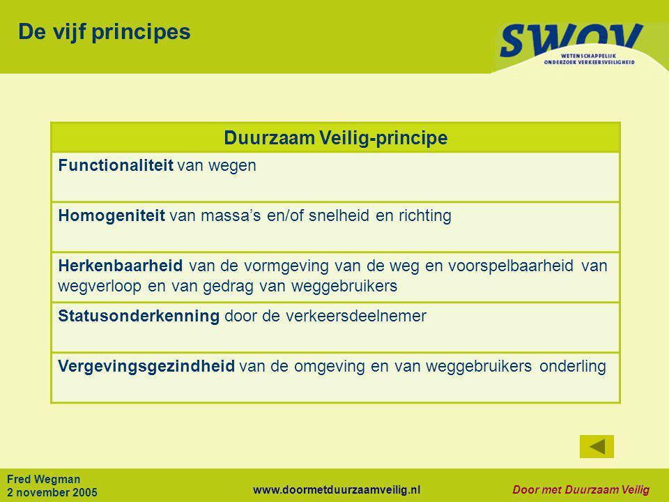 www.doormetduurzaamveilig.nlDoor met Duurzaam Veilig Fred Wegman 2 november 2005 De vijf principes Duurzaam Veilig-principe Functionaliteit van wegen