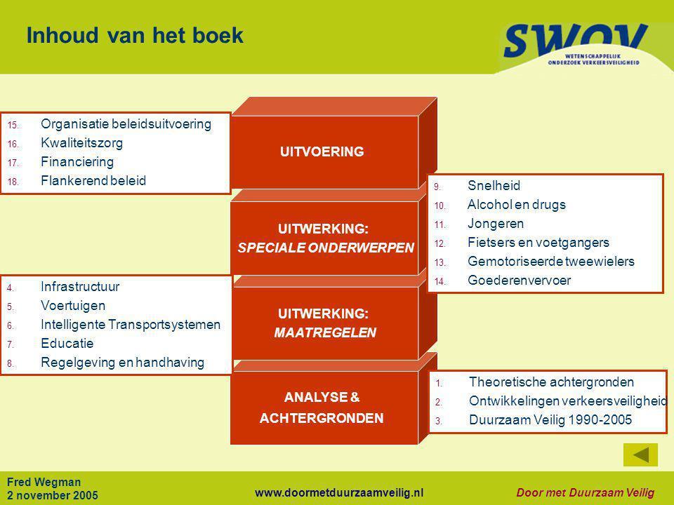 www.doormetduurzaamveilig.nlDoor met Duurzaam Veilig Fred Wegman 2 november 2005 ANALYSE & ACHTERGRONDEN UITWERKING: MAATREGELEN UITWERKING: SPECIALE