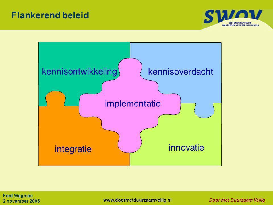 www.doormetduurzaamveilig.nlDoor met Duurzaam Veilig Fred Wegman 2 november 2005 integratie innovatie kennisontwikkeling kennisoverdacht implementatie