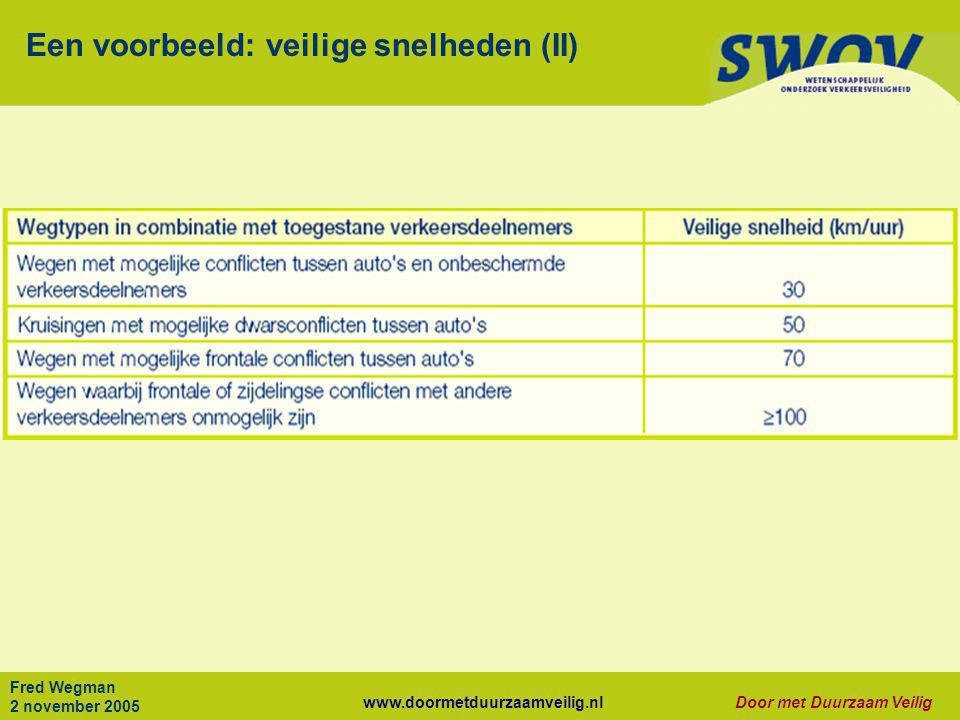 www.doormetduurzaamveilig.nlDoor met Duurzaam Veilig Fred Wegman 2 november 2005 Een voorbeeld: veilige snelheden (II)