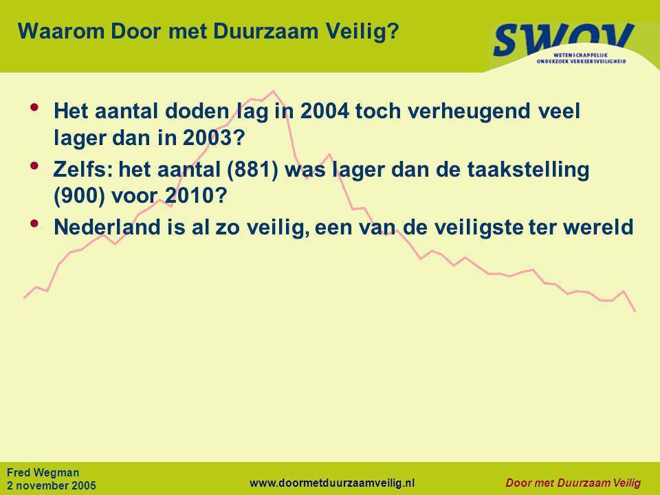 www.doormetduurzaamveilig.nlDoor met Duurzaam Veilig Fred Wegman 2 november 2005 Waarom Door met Duurzaam Veilig? • Het aantal doden lag in 2004 toch