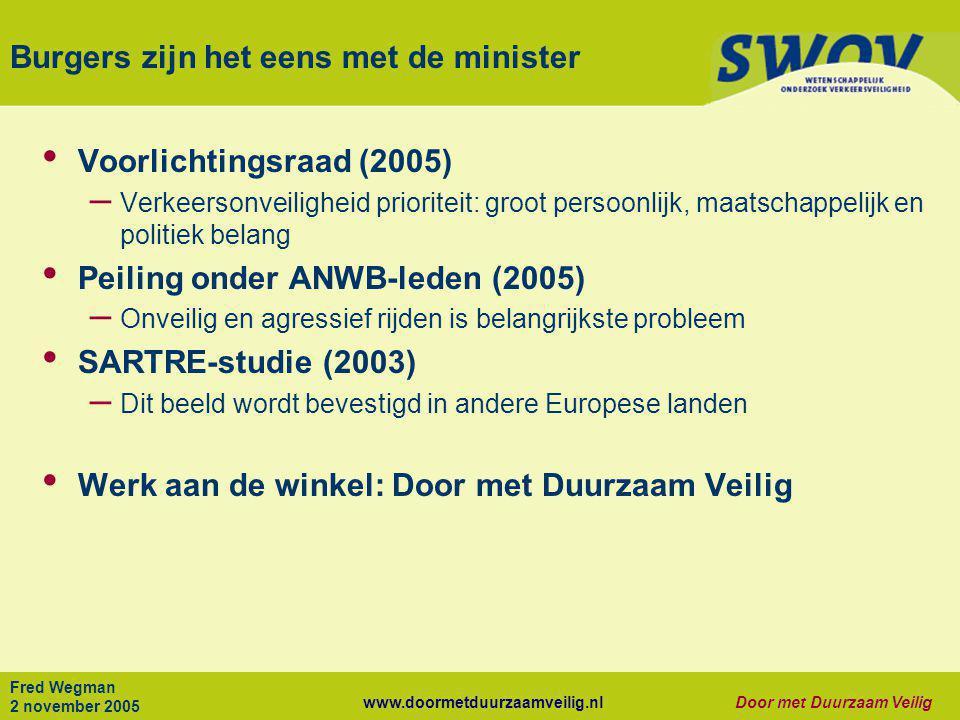www.doormetduurzaamveilig.nlDoor met Duurzaam Veilig Fred Wegman 2 november 2005 Burgers zijn het eens met de minister • Voorlichtingsraad (2005) – Ve