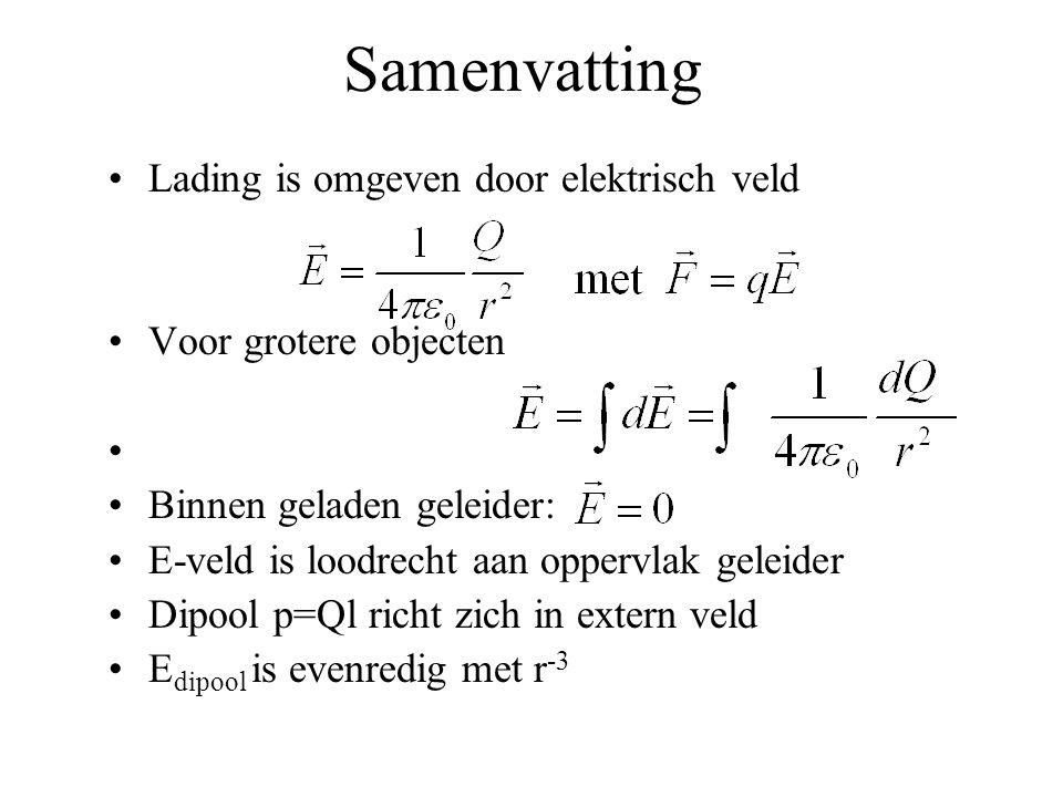 College 3: Wet van Gauss -boek hoofdstuk 22 Wet van Gauss