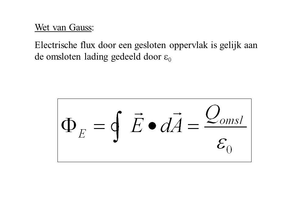 Wet van Gauss: Electrische flux door een gesloten oppervlak is gelijk aan de omsloten lading gedeeld door  0
