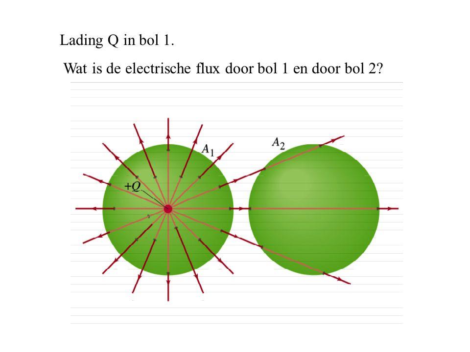 Wat is het elektrische veld buiten en binnen een geleidende bol met lading Q Buiten: kies een bol met straal r Vanwege symmetrie: E naar buiten gericht en afhankelijk van r Binnen: Q=0 dus E=0